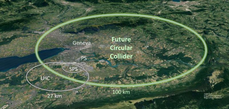 future circular collider.png